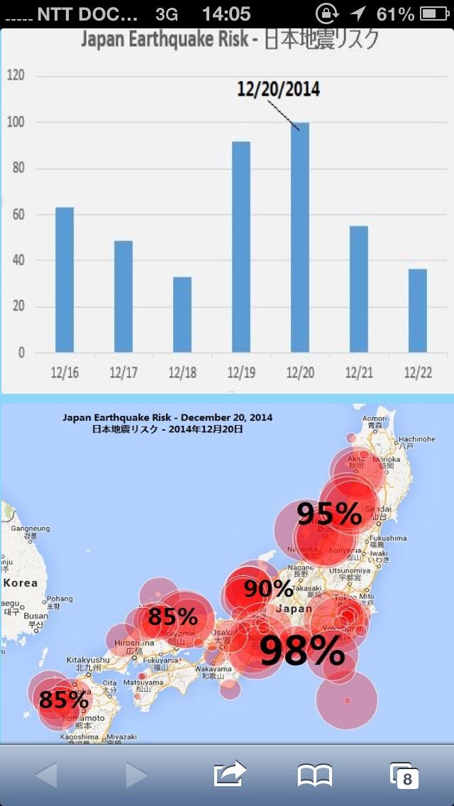 今日地震と半日以上経過